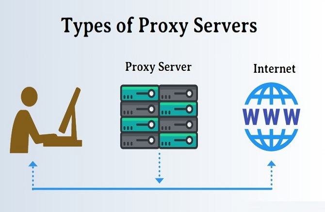 Use Web Proxy to surf Extratorrent Proxy